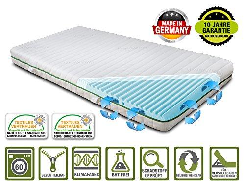 Kaltschaummatratze Ortholex mit Schulter+ Zone | MADE IN GERMANY | Bezug SaniNature KlimaFresh teilbar & waschbar | auch für verstellbare Lattenroste geeignet!