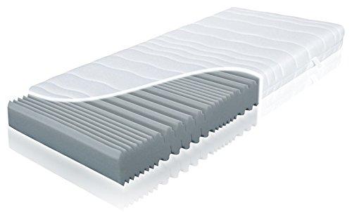 vital basic 7 zonen kaltschaum matratze matratzen festigkeit h4 180 x 200 cm. Black Bedroom Furniture Sets. Home Design Ideas
