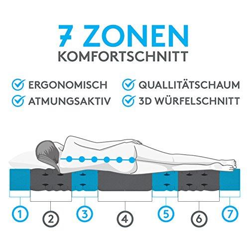 BELVANDEO I Orthopädische Kaltschaum-Matratze mit 7-Zonen I RELAX ULTRASENSE I H2 bis 80-kg I weich & bequem schlafen I höchster Komfort im Bett I Bezug waschbar I 140x200-cm I Made in Germany