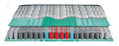 Schlaraffia Viva Plus Aqua Taschenfederkern Plus Matratze 100x200 cm H2