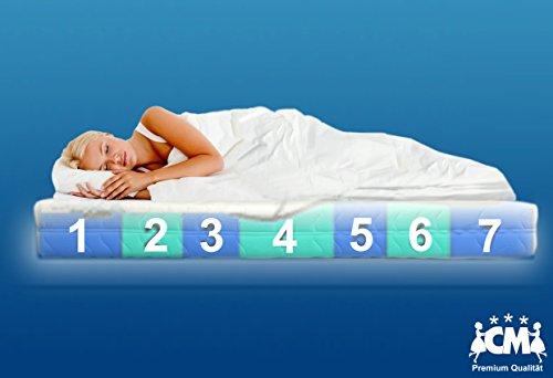 m k f florence premium 7 zonen tonnen taschenfederkernmatratze 90x200 cm in h3. Black Bedroom Furniture Sets. Home Design Ideas
