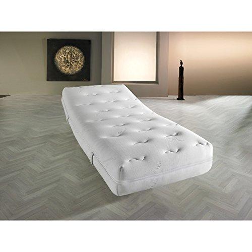 f a n frankenstolz kaltschaum matratze 7 zonen ortho cel ks matratze komfort plus. Black Bedroom Furniture Sets. Home Design Ideas