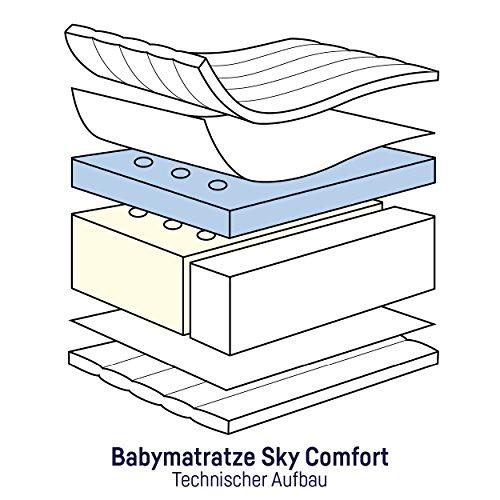 Julius Zöllner 7470200000 Babymatratze Sky Comfort, 70 x 140 cm, weiß
