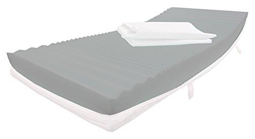 Dibapur® Q Long Life (RG40) : 9 Zonen Orthopädische Kaltschaummatratze (140x200) x ca.15,5 cm Kern mit gesteppten Doppeltuchbezug ca. 16 cm Härtegrad: H2,5 (bis ca. 110 kg) Dibapur® : Q steht für Qualität. Made in Germany