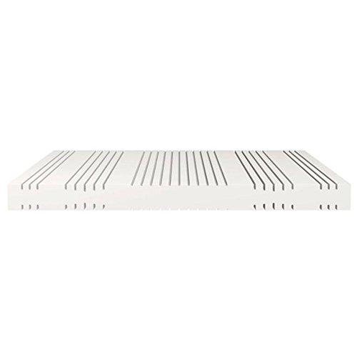 Meradiso 7 Zonen Komfortschaum Matratze 140x200 H2, hoher Liegekomfort, optimale Druckentlastung, waschbar bis 60 Grad