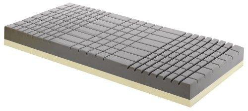 7-Zonen-Visco-Kaltschaummatratze OrthoMatra VISCO-50 mit Exclusiv-Coolmax Bezug - Grösse 90x200