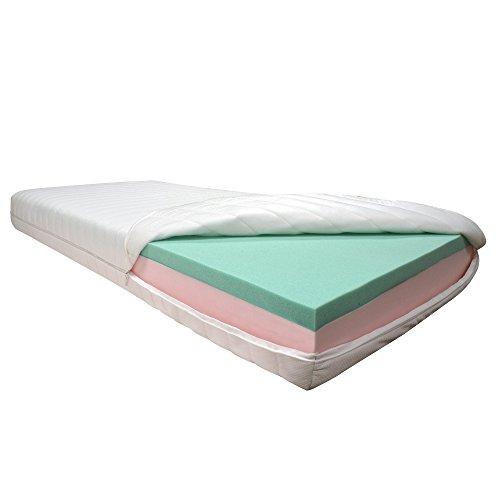 Betten ABC 9 Zonen Kaltschaummatratze OrthoMatra-Gel-1000 / Matratze mit Gelschaumauflage H2,5 in 90 x 200 cm - allergikergeeignet