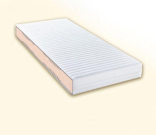 Doctorsleep medidoc 7 Zonen Kaltschaum/Comfortschaum Kern Matratze 17,5 cm mit Bezug - Milano Größe: 130x190 cm Härtegrad 3