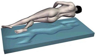 Gel Gelschaum Matratze druckentlastende Gelmatratze Höhe 20 cm, 8 cm Gelschaum Raumgewicht RG 85 soft / weich = Schlafen wie auf dem Wasserbett ohne seine Nachteile günstig (90x200 cm)
