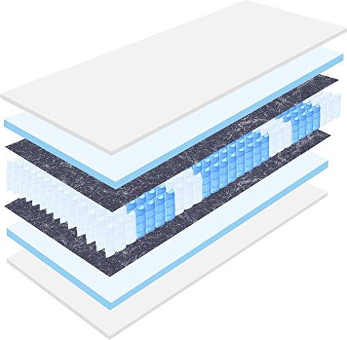 Matratzen Perfekt 20 cm hohe orthopädische 7-Zonen Tonnentaschenfederkernmatratze Köln Bezug waschbar, 60°C (90 x 200 cm, H2)