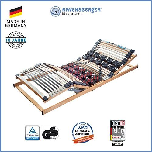 Ravensberger Matratzen Duomed® Lattenrost | 7-Zonen-Buche-Teller-Lattenrahmen | Teller und Leisten| elektrisch| MADE IN GERMANY - 10 JAHRE GARANTIE | TÜV/GS 120x200 cm