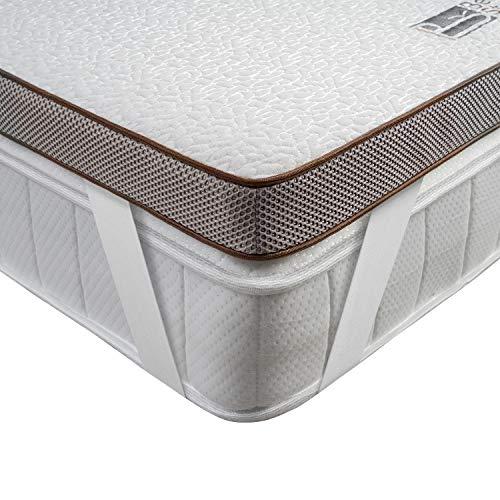 BedStory Matratzentopper, Gel Topper mit Abnehmbarer und Waschbarer Bezug, Atmungsaktive und Bequeme Matratzenauflage für Boxspringbett und Unbequemem Betten Schlafsofa
